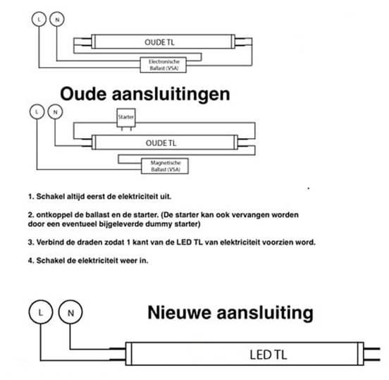 Led tube 1500mm 30 watt 4000 kelvin 3.700 lm