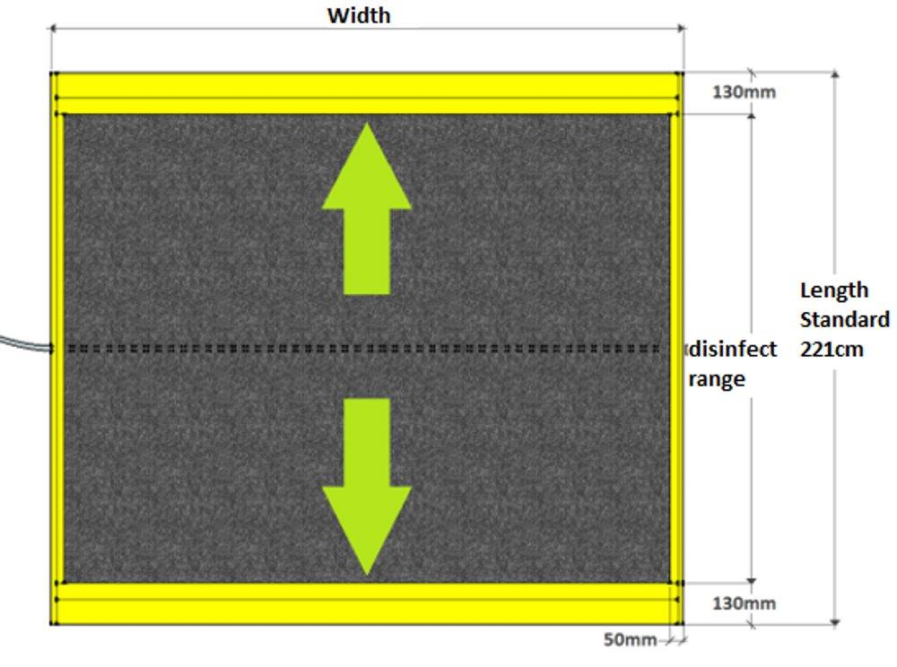 Flexxomat TT (transport+tunnel)[4x2,21m](breedte x lengte)