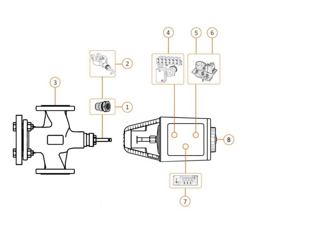 Siemens ASC9.3 hulpschakelaar-paar voor servomotor SKC