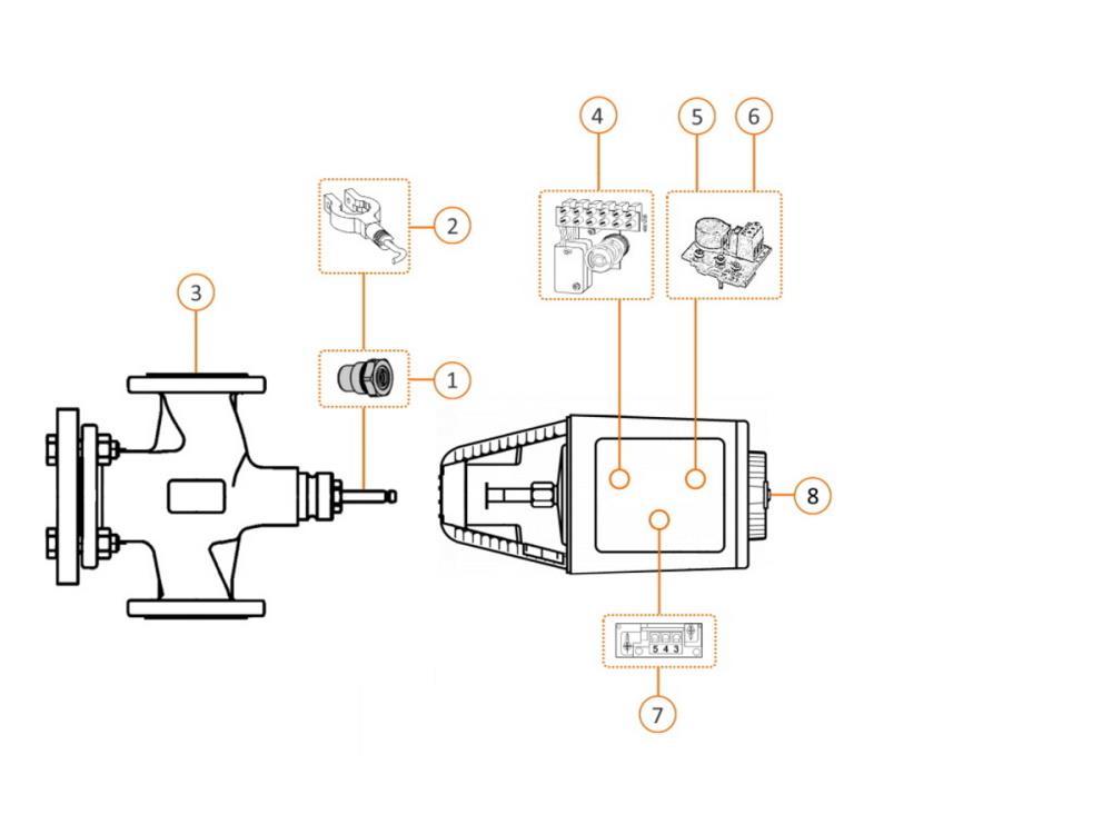 Siemens ASZ7.3 potentiometer 0-1000 Ohm SKD/SKB/SKC