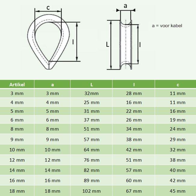 Puntkous verzinkt 5 mm / 100 stuks