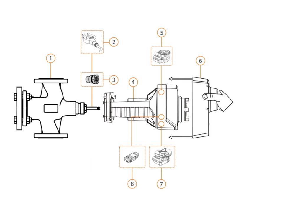 Siemens 3wegafsluiter VXF22.25-10 DN25 PN6 +flensaansluiting