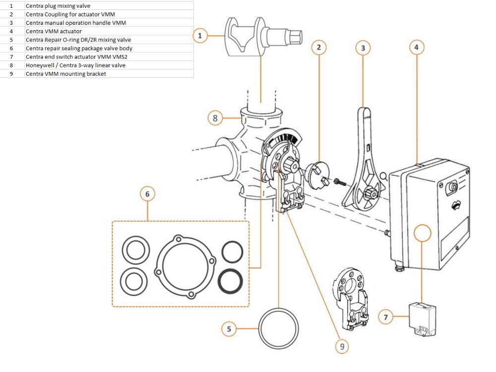 Centra servomotor VMM 20 - 24 Volt