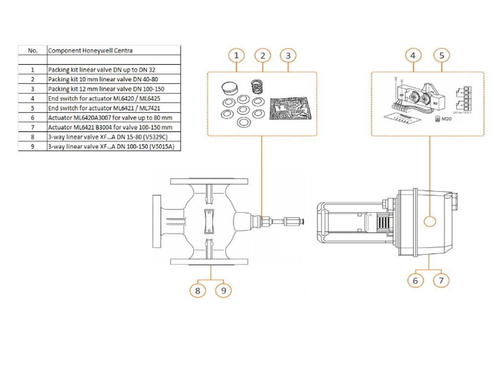 Honeywell drieweg mengklep 150mm
