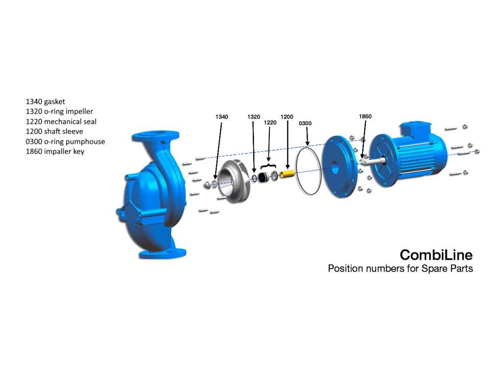 Johnson inbouw circulatiepomp CombiLine CL 80-125 0,75kw
