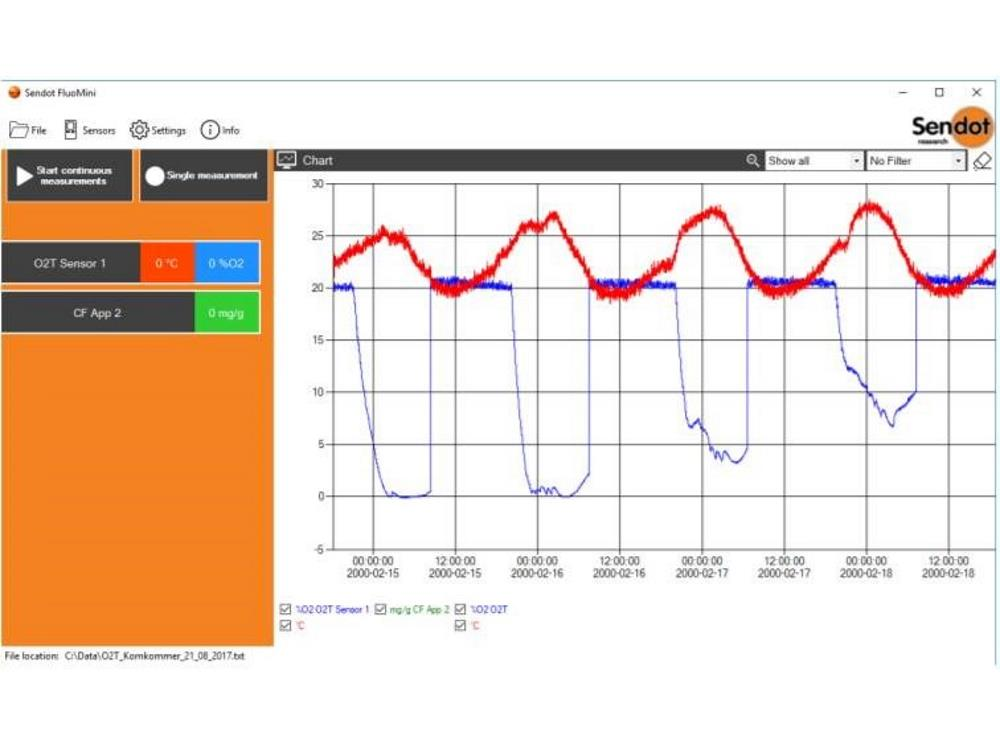 FluoMini Pro Fotosynthese-efficiency (Eff%) + PAR sensor